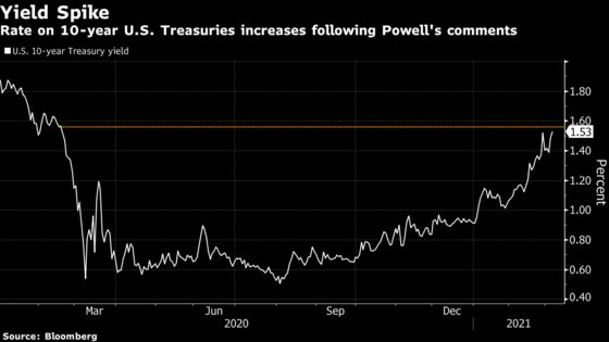 Powell Sends Dovish Message That Leaves Bond Market Disappointed