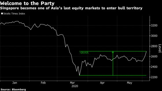 Singapore Stocks Enter Bull Market, Catching Up With Asian Peers