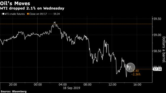 Oil Slides as Focus Shifts to Quick Return of Saudi Supply