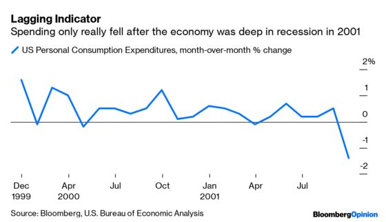 A Strong U.S. Consumer Is a Lagging Indicator