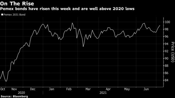 Even Fire at Sea Can't Touch Pemex Bonds as Mexico Bestows Grant
