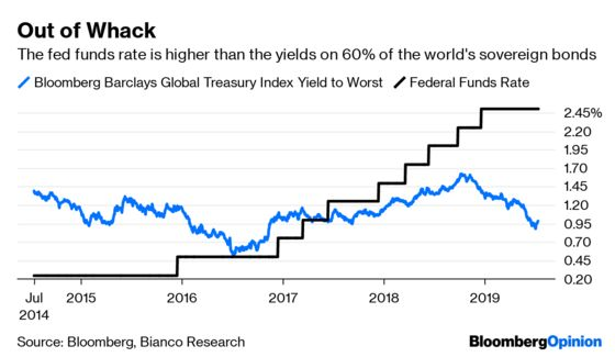 Only aHalf-Point Rate Cut From the Fed Will Do