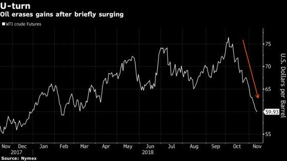 Oil Continues Record Slide Despite Saudi Talk of Supply Cuts