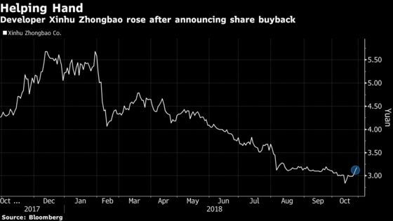 China Spurs Share Buybacks as Latest Tool to Rescue Market