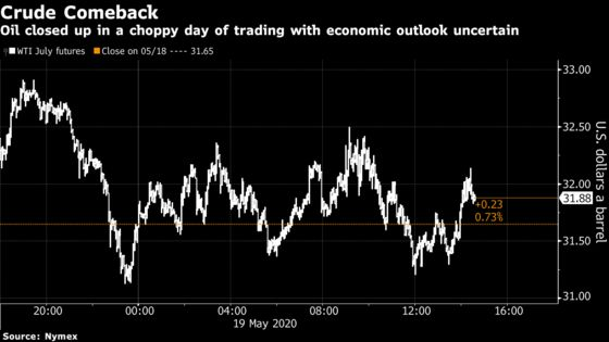 Oil Rises as Supply Cuts, Improving Demand Signal Recovery