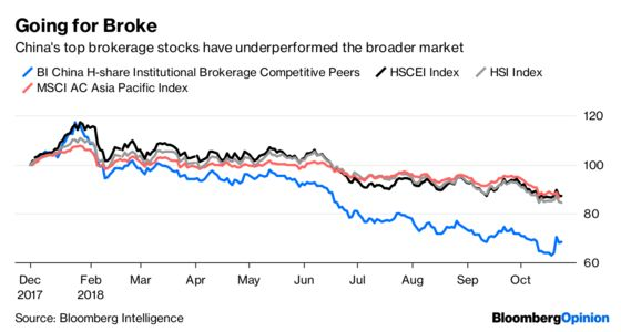 China's Market Rescuers Could Use a Rescue