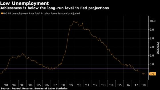 How Hot Is Hot? Powell's Fed Faces Label-Defying Labor Market