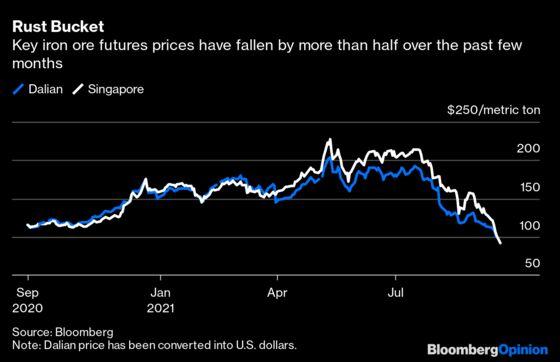 China Needs a Lehman-Level Meltdown toCrash ItsSteel Mills