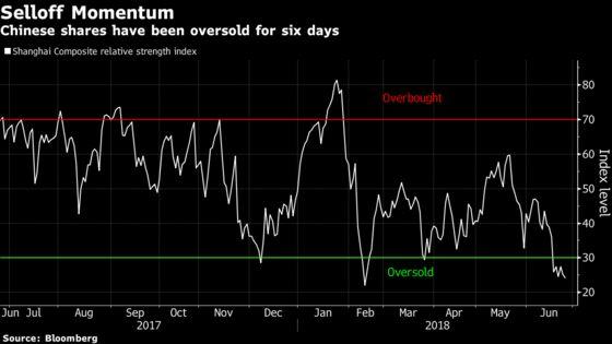 Bear Market in Stocks, Weak Yuan Show China Problems Piling Up