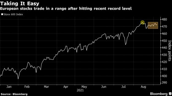 European Stocks Have Record in Sight on Hopes Stimulus Will Stay