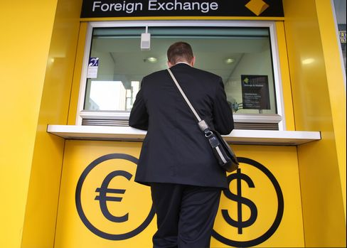 Currency Intervention Reappears as Fed May Ease