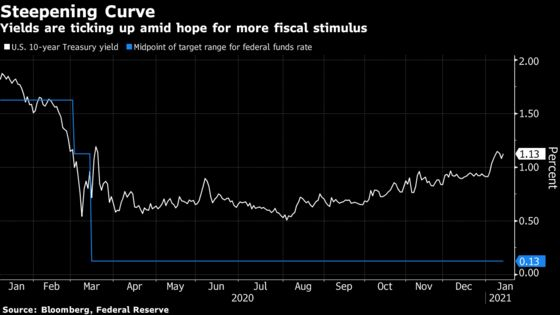 Powell Bats Down Bond-Taper Talk, Warning Against an Early Exit