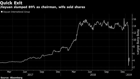 Company Chairman, Wife Cut Stakeas Hong Kong Stock Plunged 89%