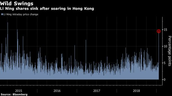 Li Ning Swings Most Since 2015 in Hong Kong's Latest Odd Move