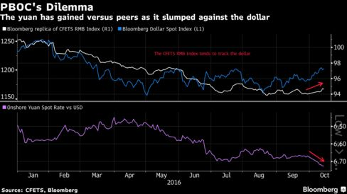 Chinese yuan weakens to 6.7379 against USD Monday