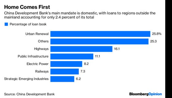 Emerging Markets May Lose Their Friendly Banker