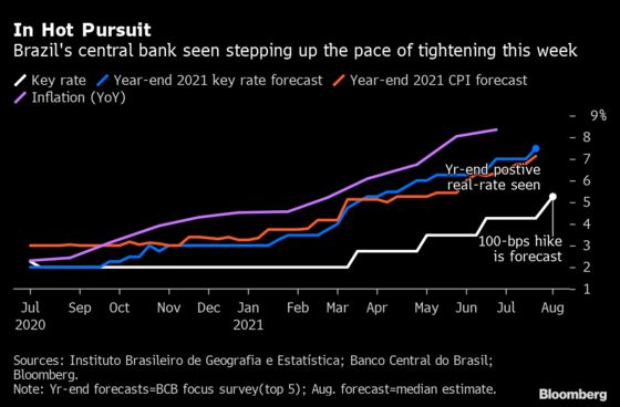 Massive Stimulus Looks Here to Stay as BOE to Echo Fed: Eco Week