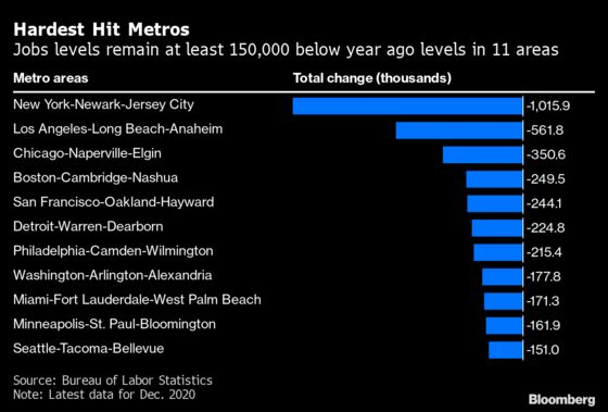 Smaller U.S. Cities Are Beating the National 6.5% Jobless Rate