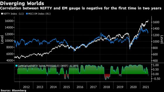 Money Fleeing China Stocks May Overlook India, UBS Says
