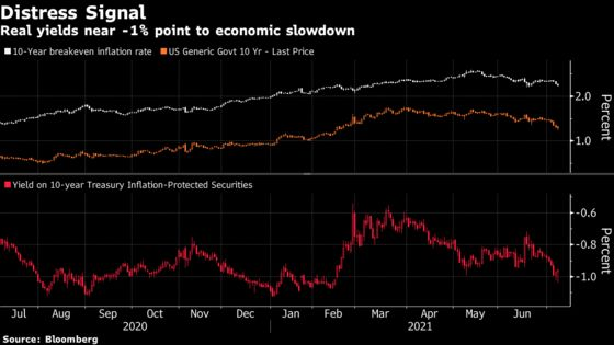Wall Street Wealth Trio Sticks to Reflation Bets After Selloff