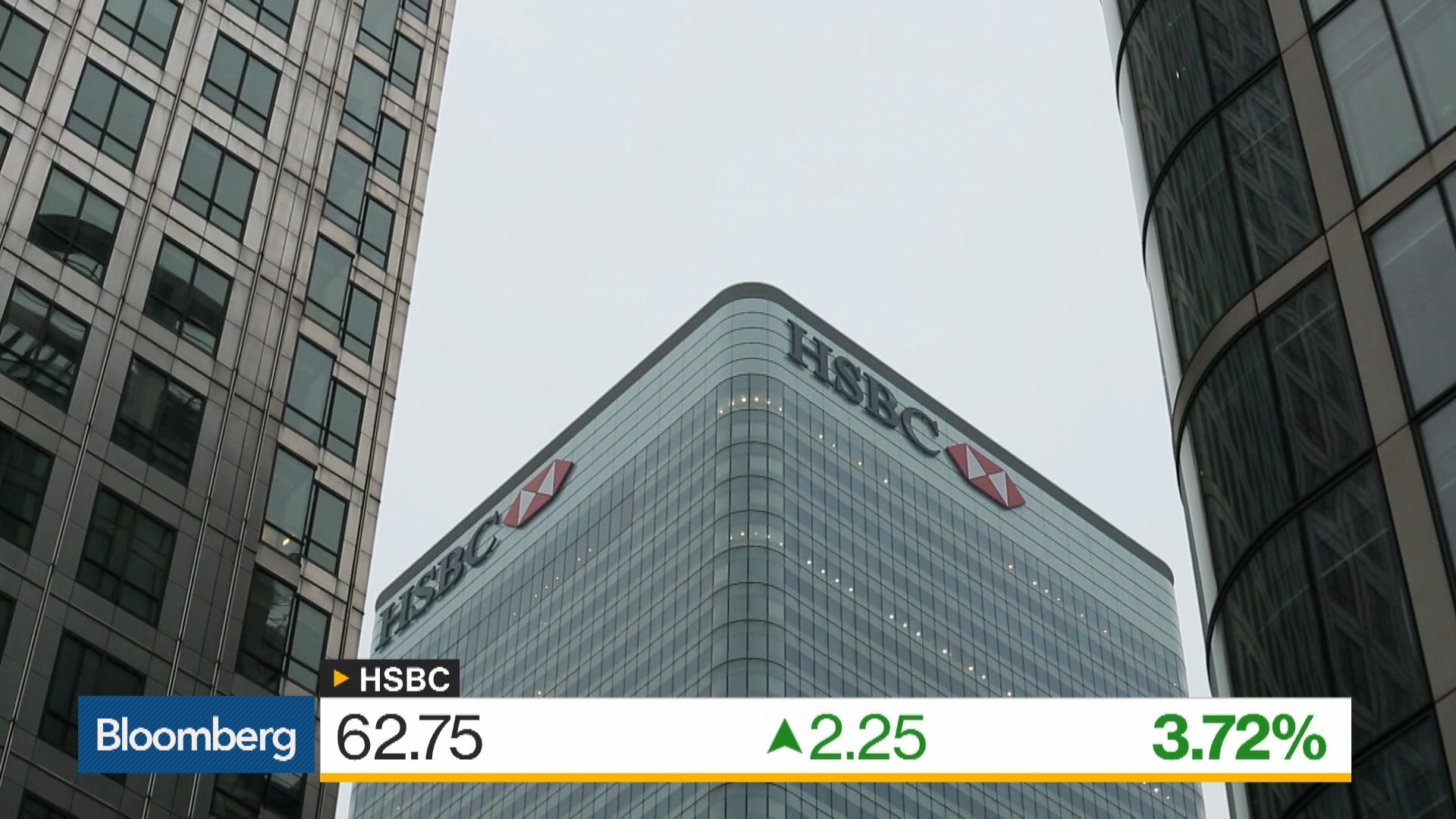 Hsbcnew York Stock Quote Hsbc Holdings Plc Bloomberg Markets