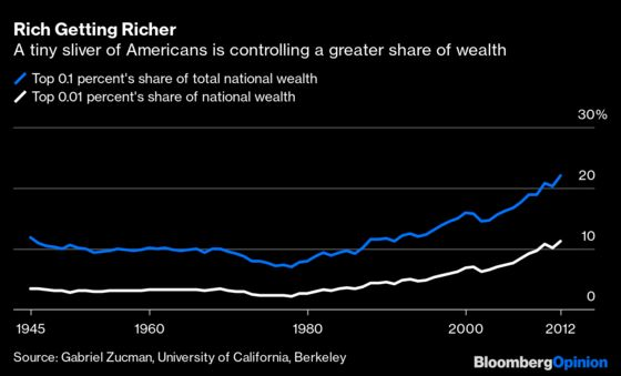 For Corrosive Inequality, Look to the Upper Middle Class