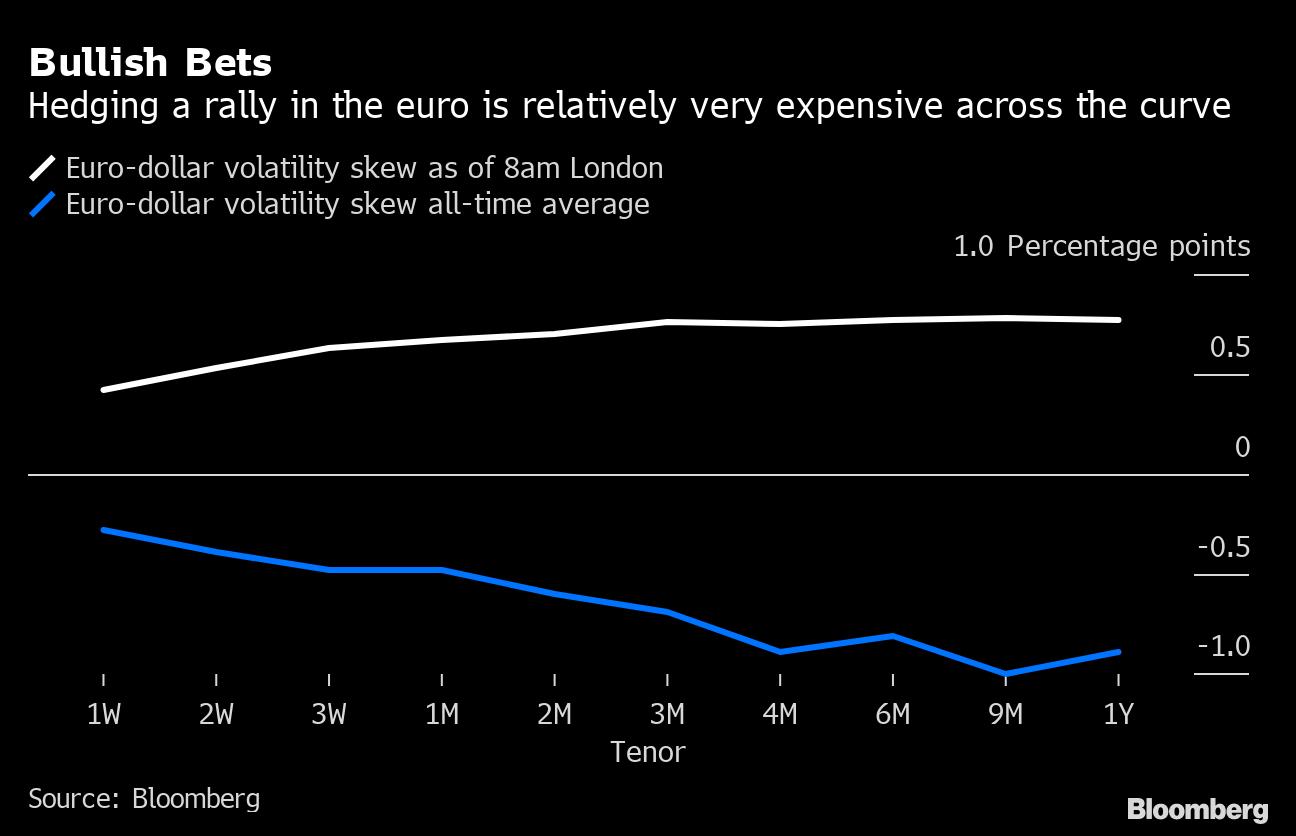 Euro elections 2021 betting trends urawa red diamonds vs gamba osaka betting expert foot