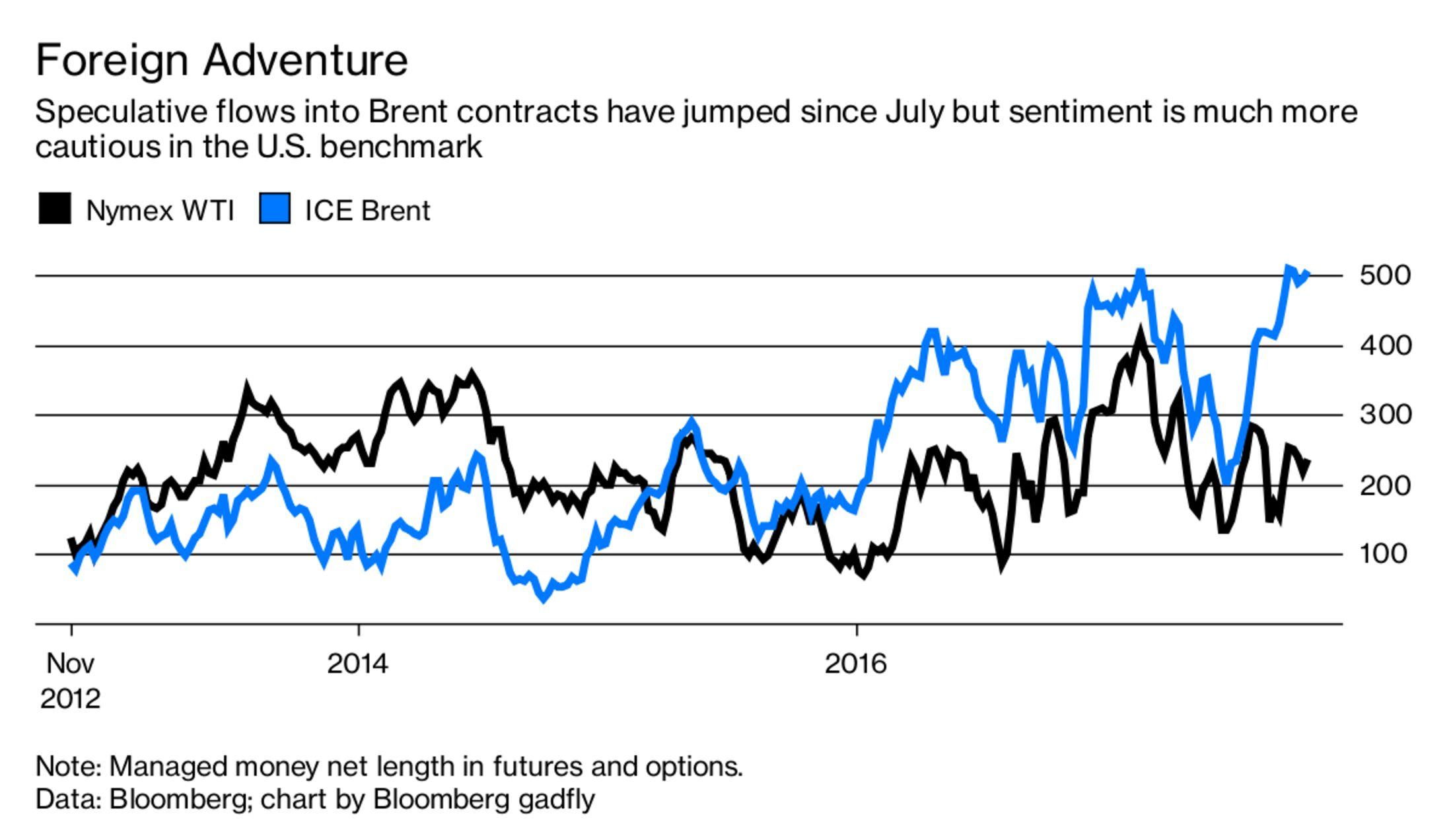 In Today's Oil Market, It's America Last | Peak Oil News and
