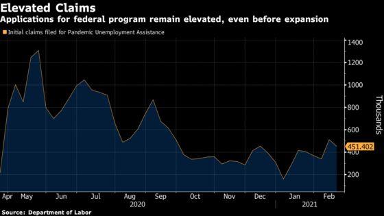 U.S. Labor Department Expands Unemployment Insurance Eligibility