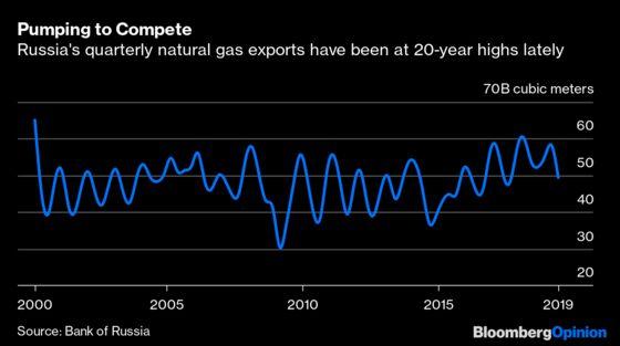 Putin's Grand Gas Project Makes Sense Now