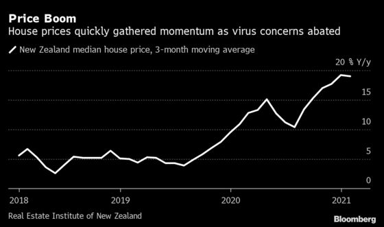 Australia Shows the World What Post-Virus Recovery May Look Like