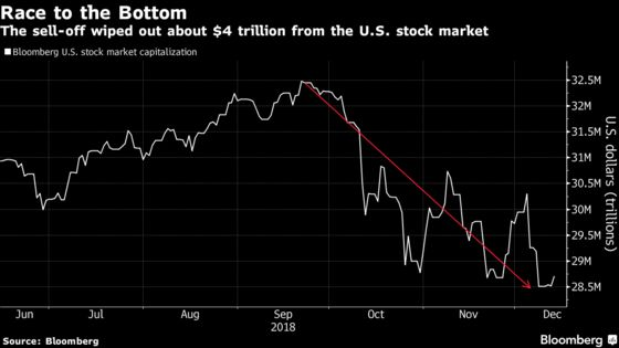 U.S. Stock Market Exodus Is Second-Biggest Ever, BofA Says