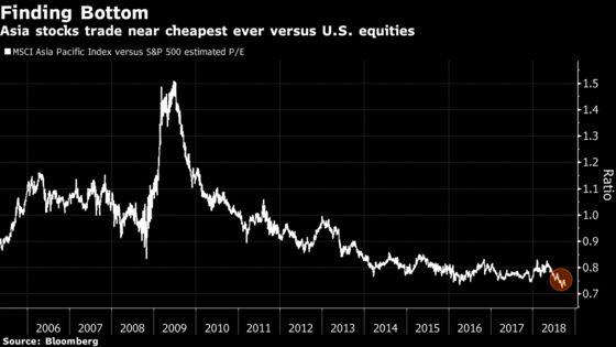 Despite Drop, Goldman Sees Asian Stock Rebound in Fourth Quarter