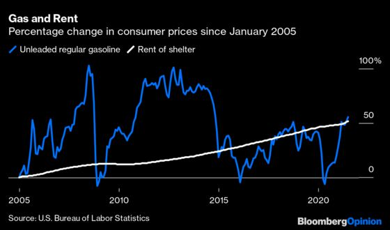 Higher Prices Are Here, Whether or Not You Call It Inflation