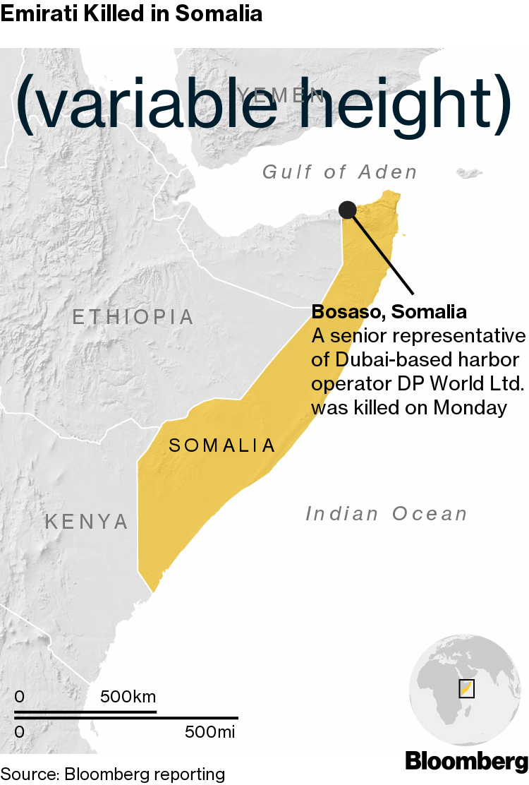 DP World Official Shot Dead in Somalia, Police Say - Bloomberg