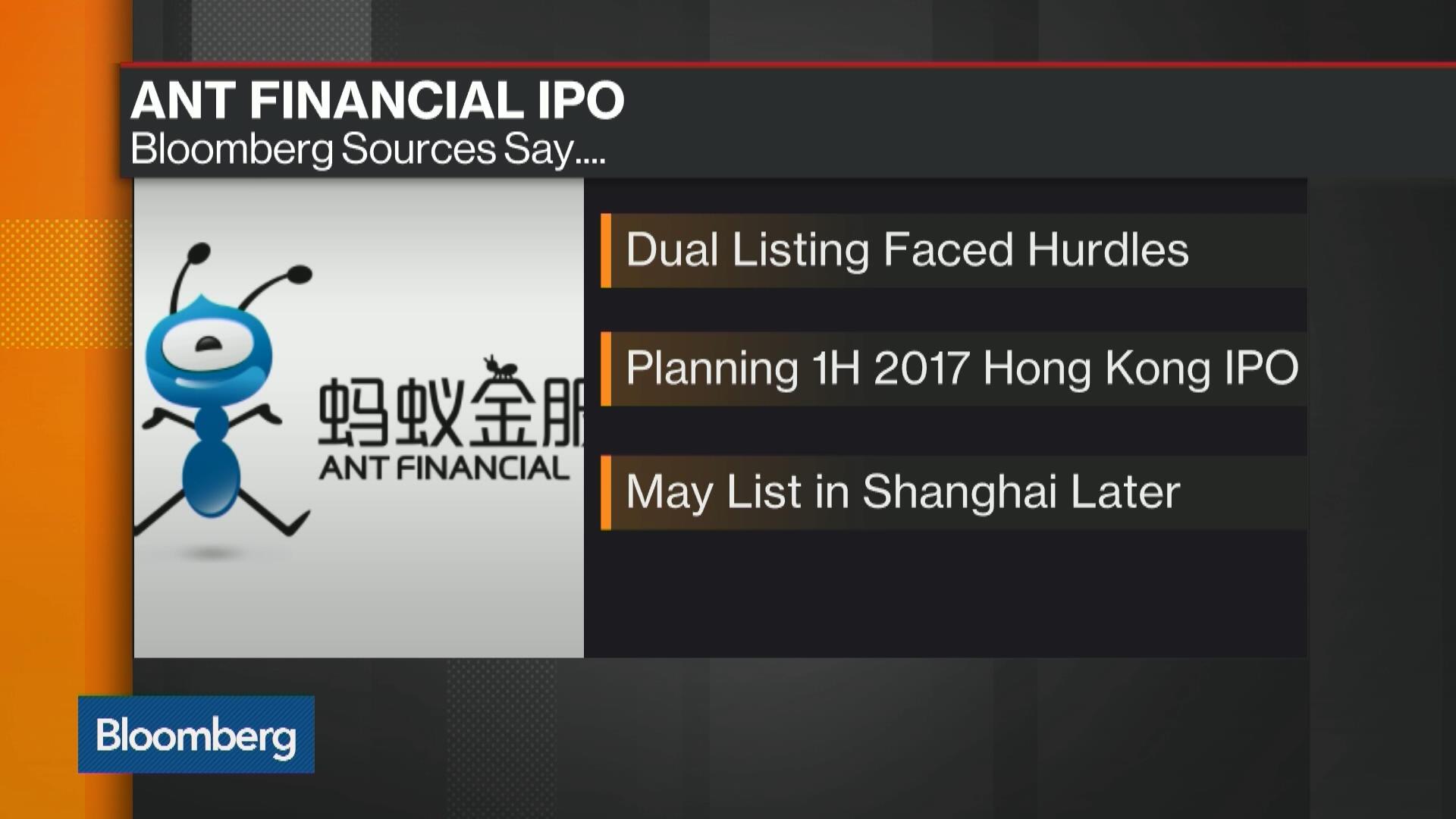 Ant Financial May Plan Hong Kong IPO – Bloomberg