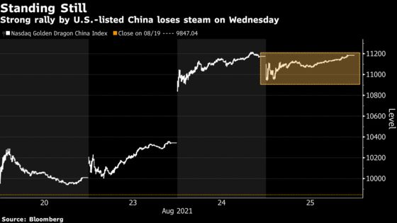 Retail Traders Pile Into China Stocks in Dip-Buying Mode