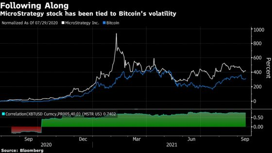 MicroStrategy's Bitcoin Pile Dwarfs Most S&P 500 Cash Holdings