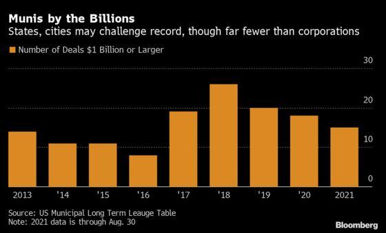 Billion-Dollar Muni Deals a Rarity as Free Cash, Revenue Pile Up