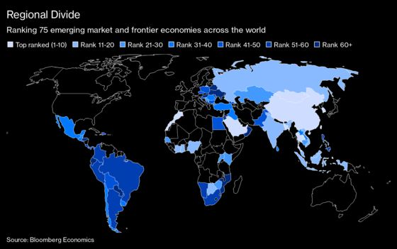 Charting the Global Economy: Central Banks Seen Holding the Line