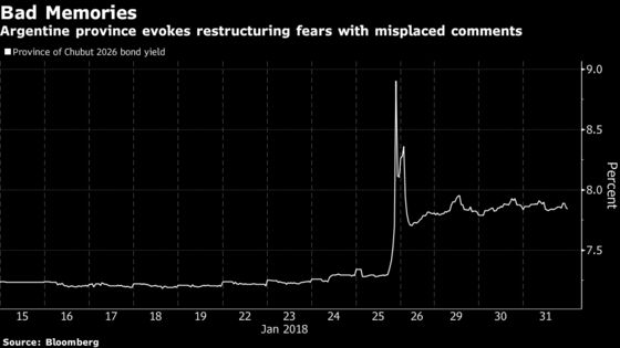 Another Politician Sinks Bond Markets by Bumbling Default Lingo