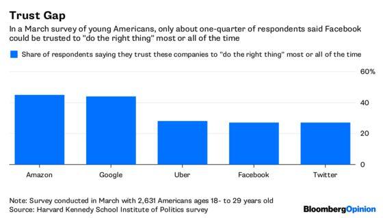 Facebook Again Botches a Data Crisis