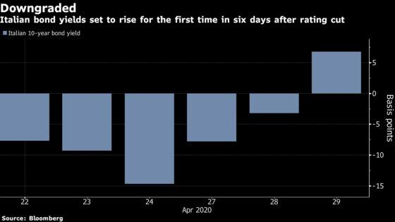 Italy Bonds End Winning Run After Specter of Junk Rating Returns