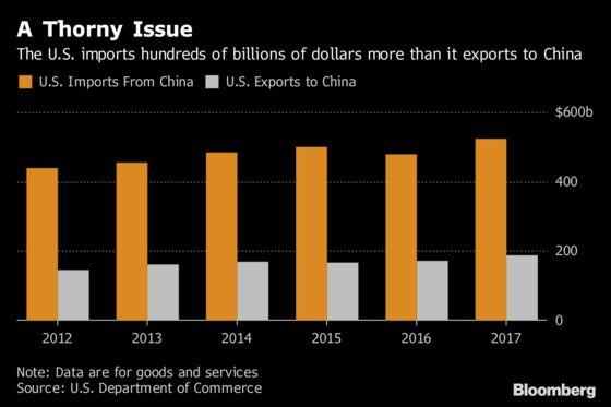 Trump Says He Feels 'No Pressure' to Make China Trade Deal