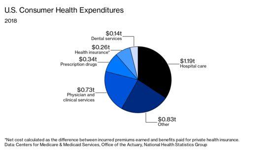 What Colorado's Public Health Insurance Push Means for Democrats