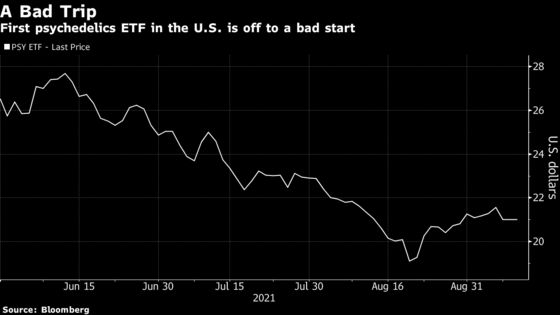 ETF Weekender: Flows Hit $600 Billion.But Is Passive Out of Control?