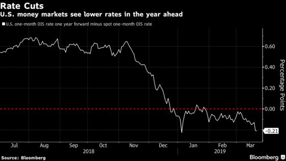 Fed Eyes Inflation as Trump Pushes Cut: Decision-Day Guide