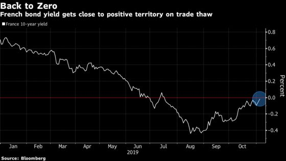Global Bond Sell-Off on China Trade Thaw Revives 'Tantrum' Fears