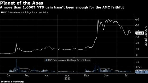 AMC Stock Cult Tries to Raise Capital in Decidedly Apish Fashion
