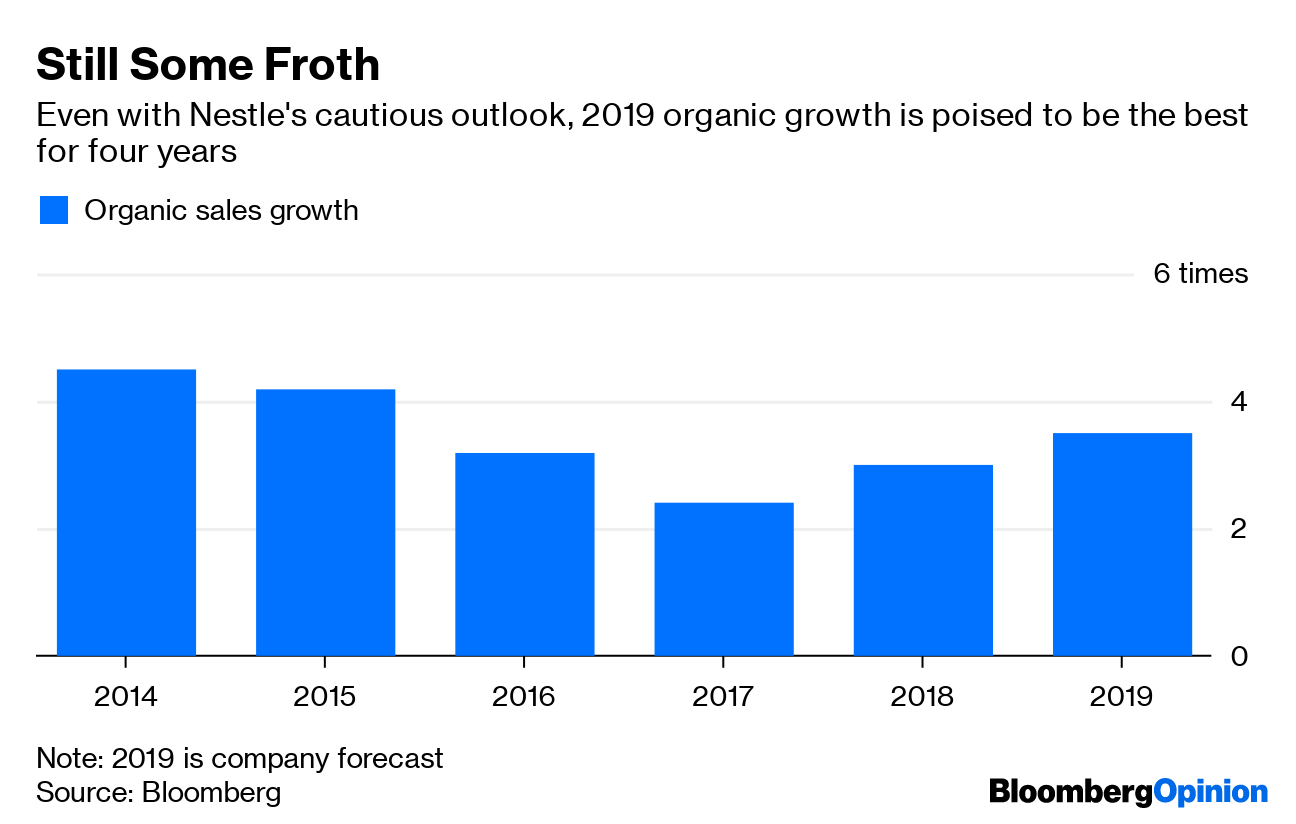 Nestle Is Cannily Flogging Some Lukewarm Forecass - Bloomberg